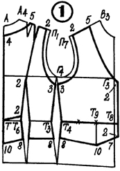 Как Построить Выкройку Валяной Блузки